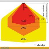 Grandhall Heatstrip 1500 - Heizstrahler
